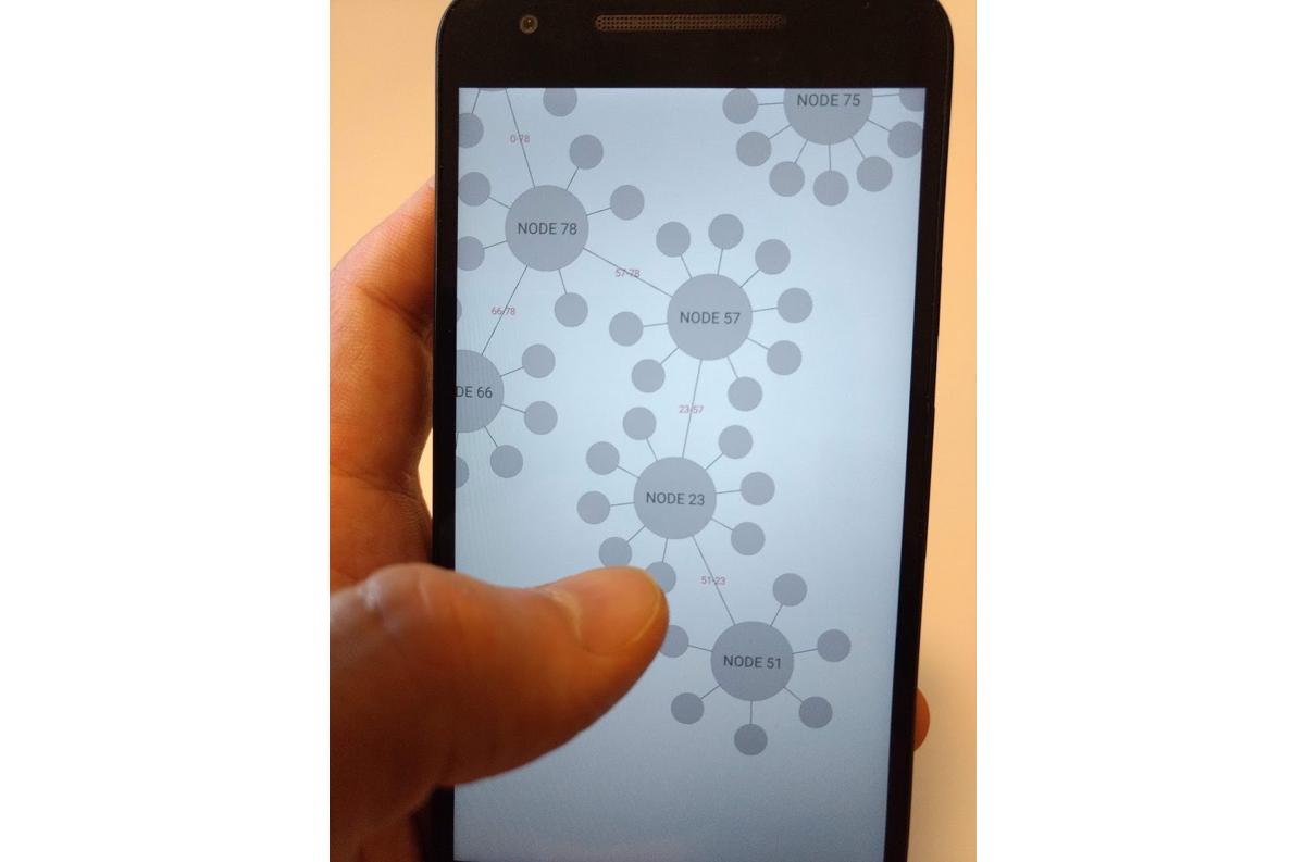 Mobile prototype